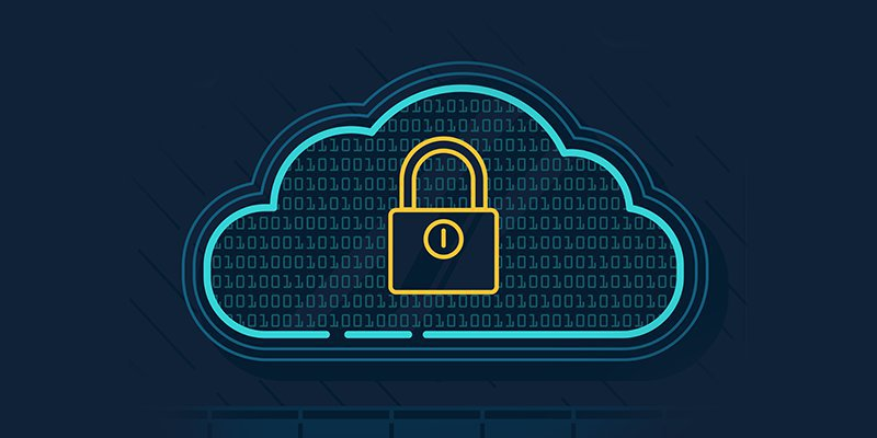 Ensuring content security with STORM localization platform