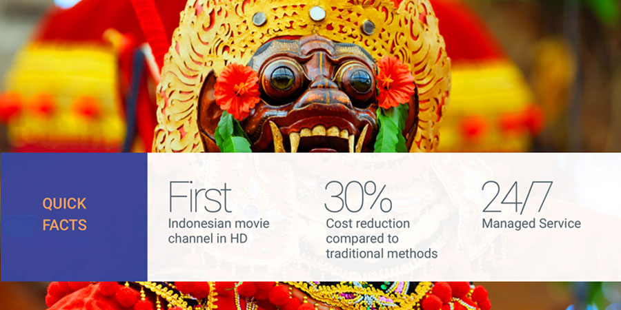 Launching a premium Indonesian HD movie channel using edge playout
