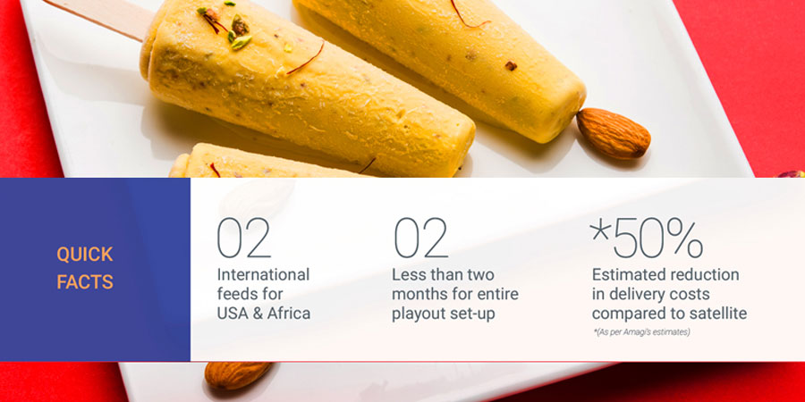 Launching food channels for international markets with cloud managed playout